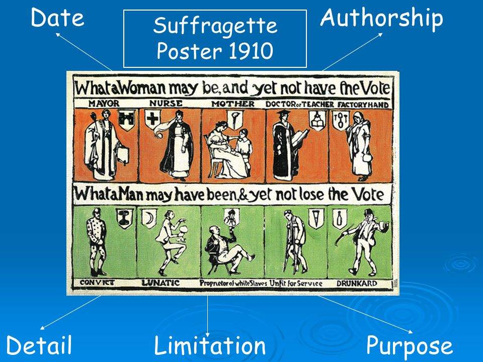 Date Authorship Suffragette Poster 1910 Detail Limitation Purpose