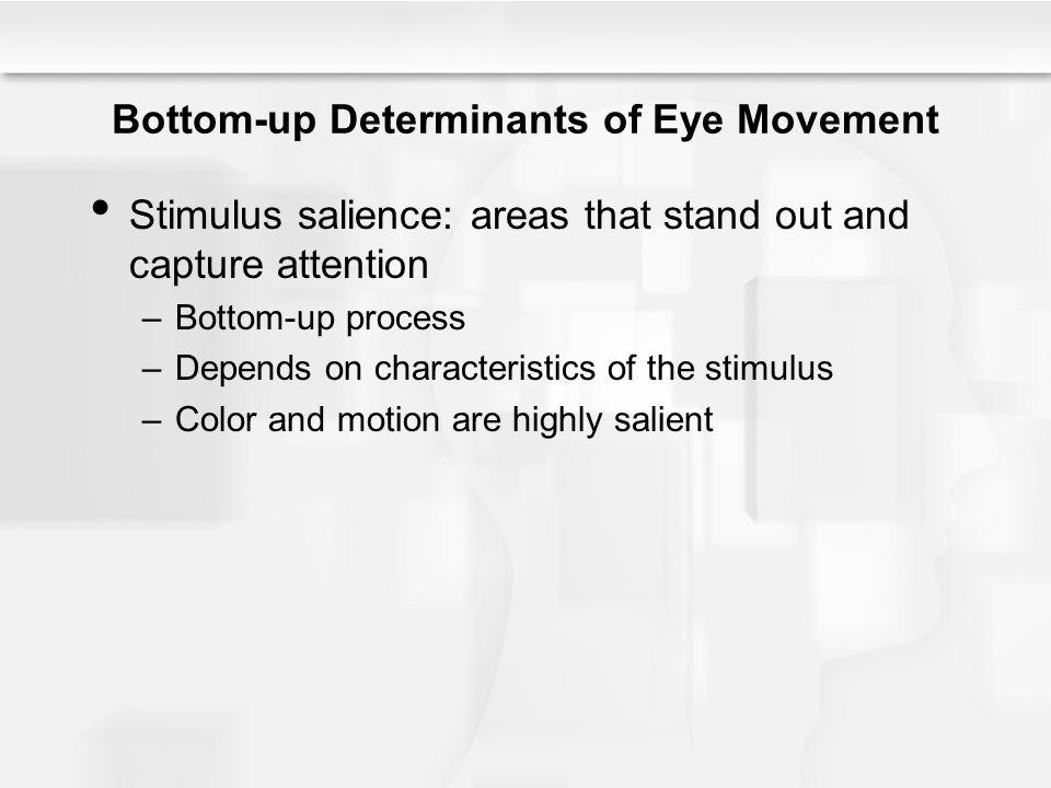 Bottom-up Determinants of Eye Movement