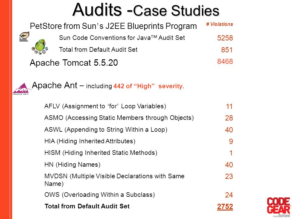 Audits -Case Studies Apache Tomcat 5.5.20