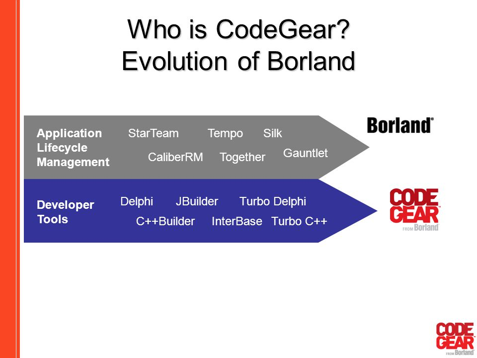 Who is CodeGear Evolution of Borland