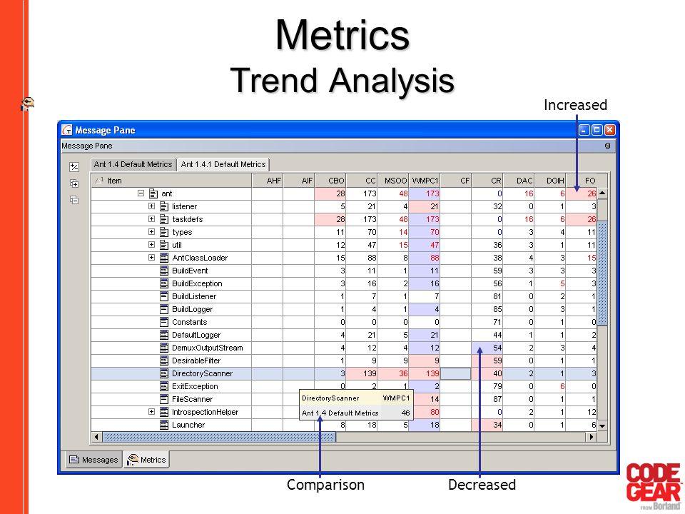 Metrics Trend Analysis