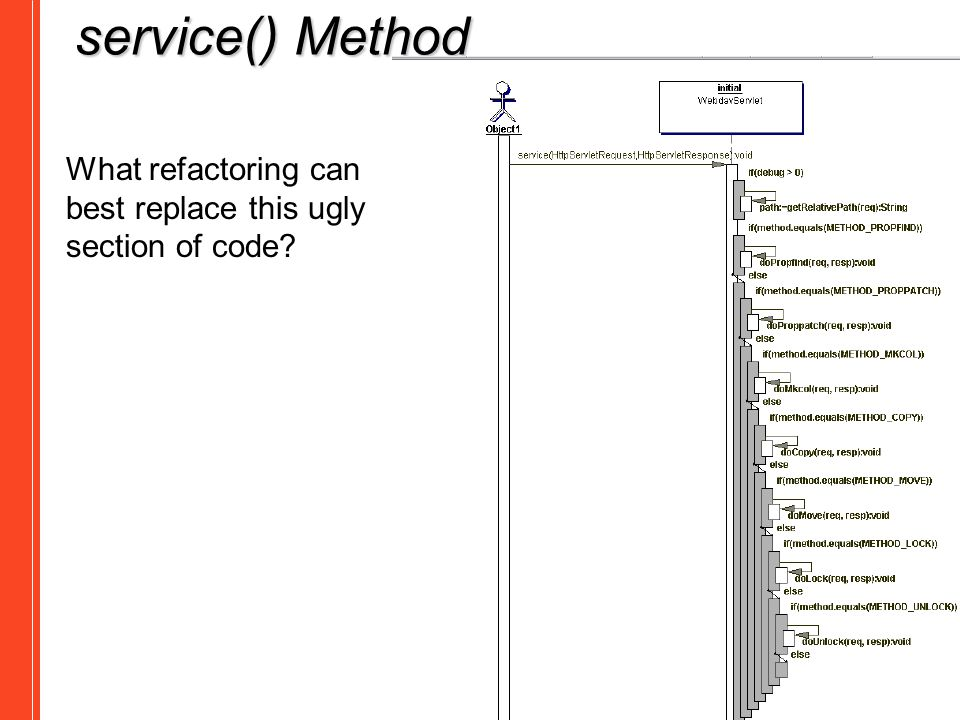 service() Method What refactoring can best replace this ugly section of code