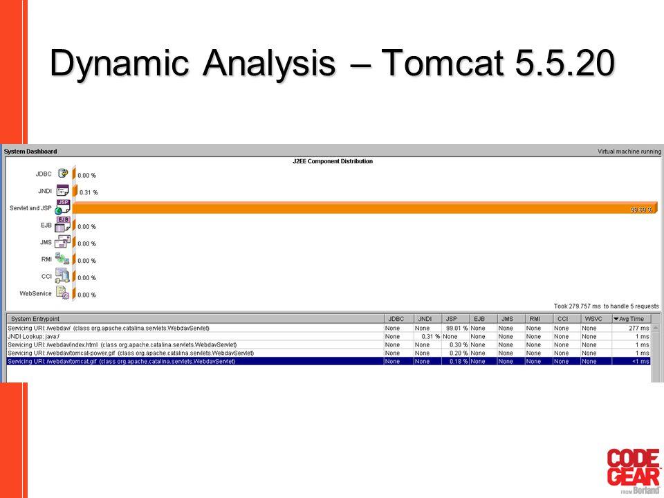 Dynamic Analysis – Tomcat 5.5.20