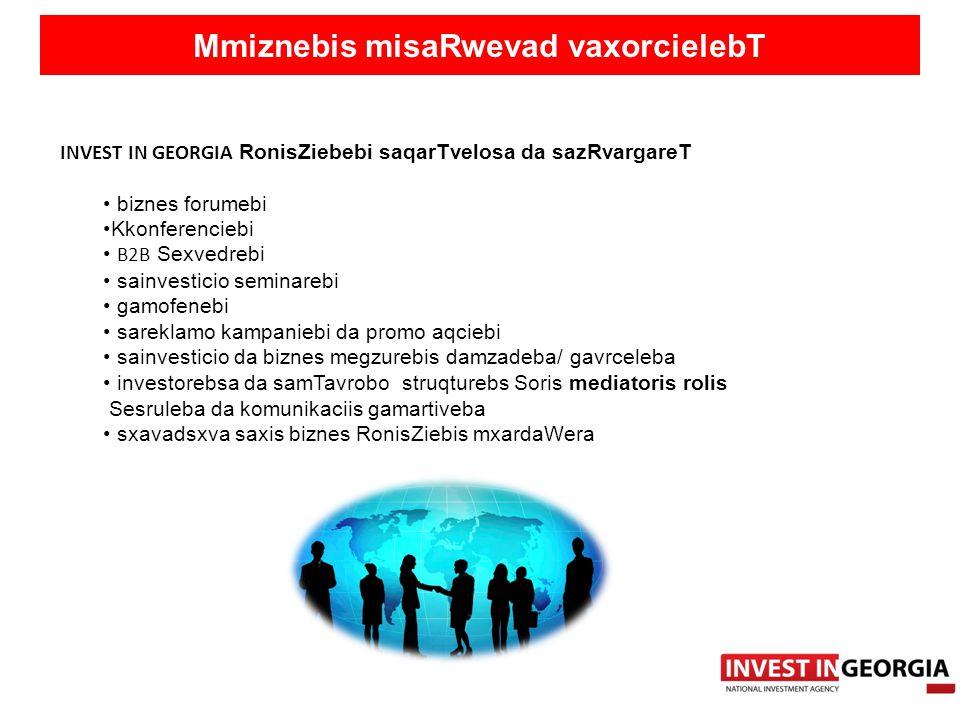 Mmiznebis misaRwevad vaxorcielebT