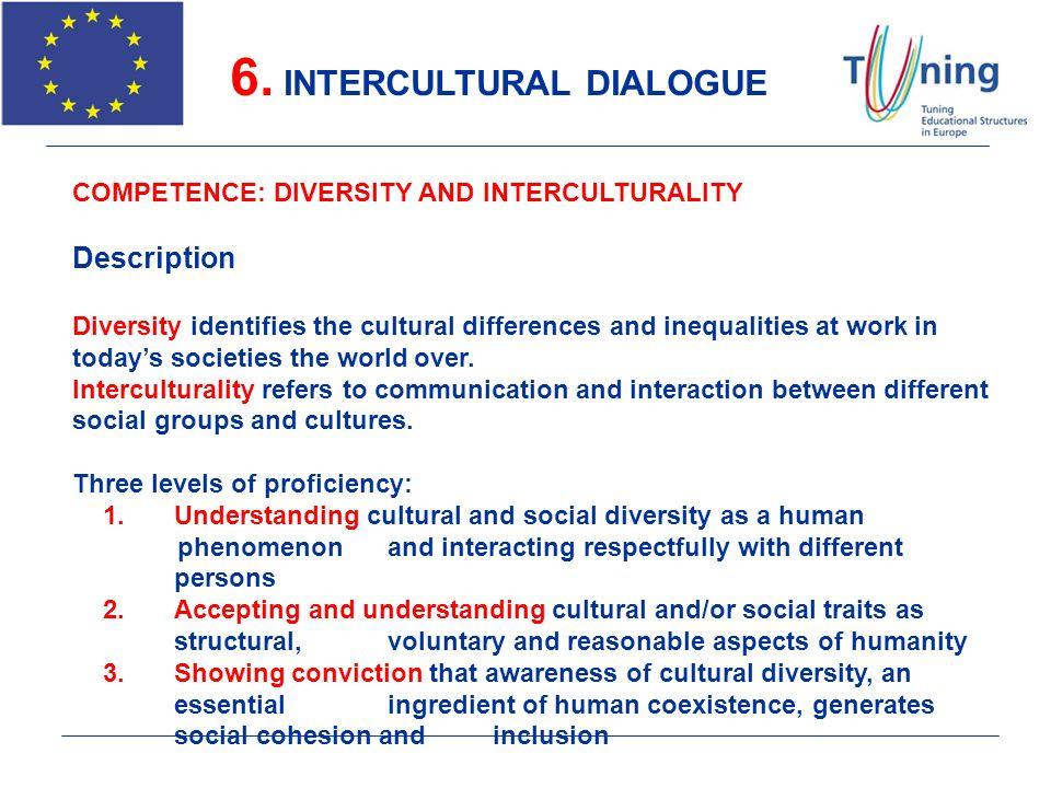 6. INTERCULTURAL DIALOGUE