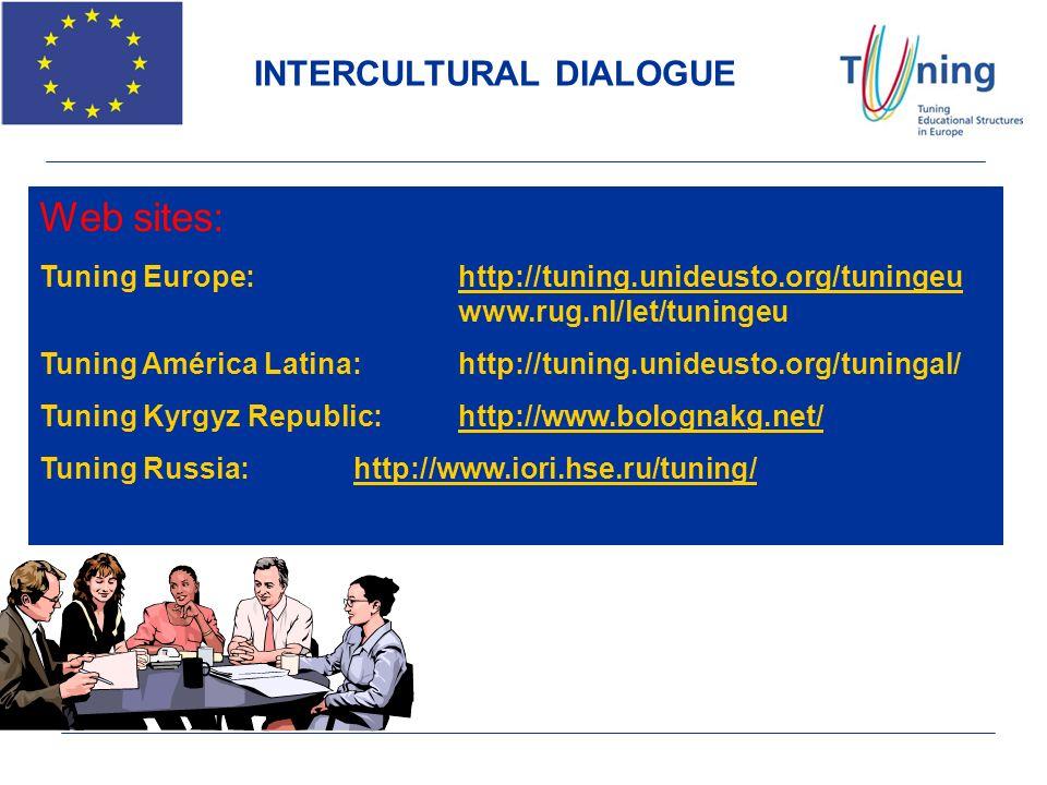Web sites: INTERCULTURAL DIALOGUE