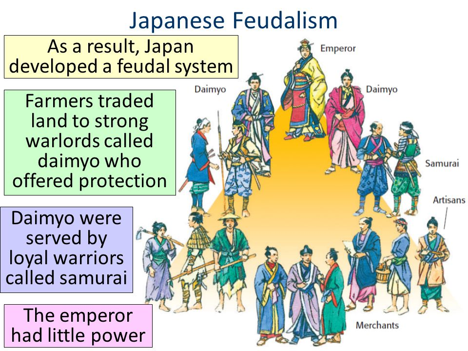 Japanese Feudalism As a result, Japan developed a feudal system