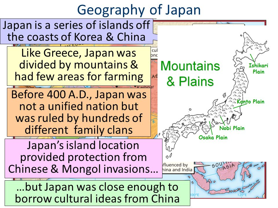 Geography of Japan Japan is a series of islands off the coasts of Korea & China.
