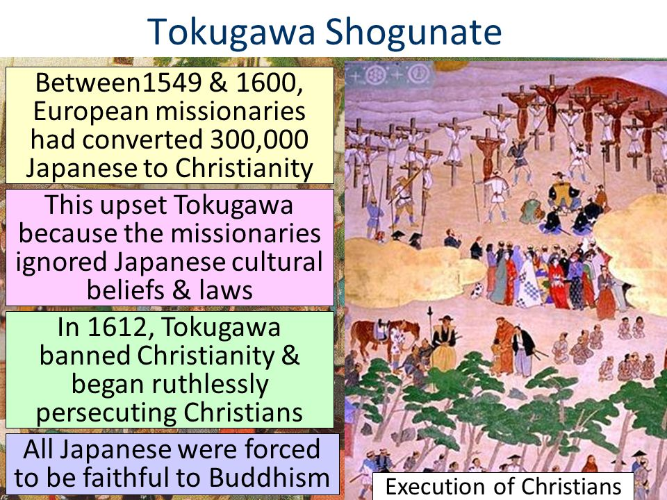 Tokugawa Shogunate Between1549 & 1600, European missionaries had converted 300,000 Japanese to Christianity.