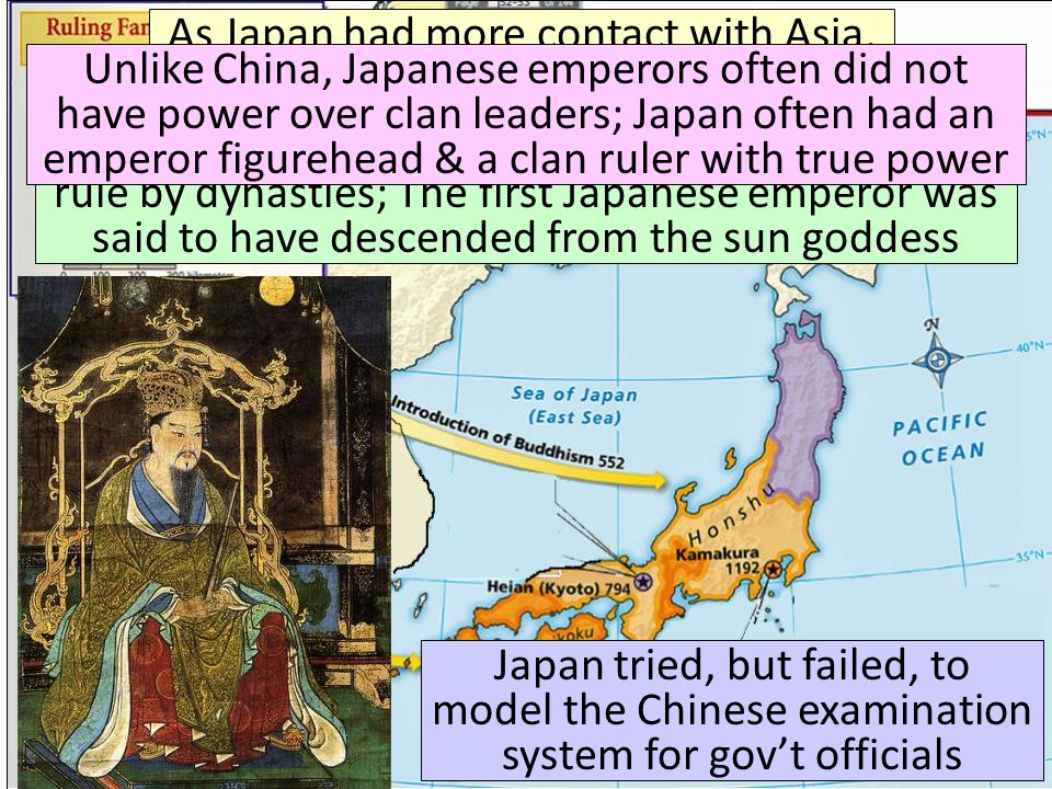 As Japan had more contact with Asia, it adopted Chinese culture & ideas