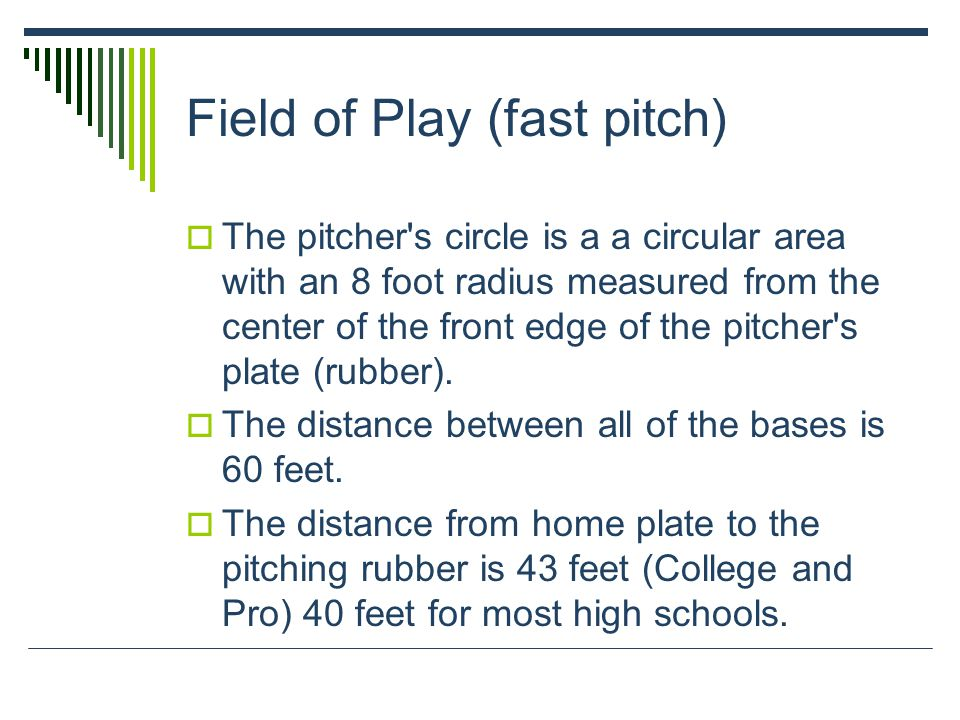 Field of Play (fast pitch)