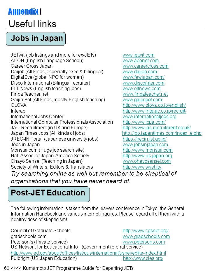 Useful links Appendix I Jobs in Japan Post-JET Education