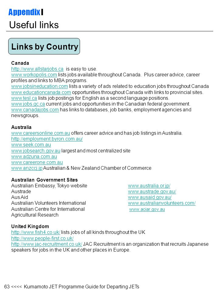 Useful links Appendix I Links by Country Canada
