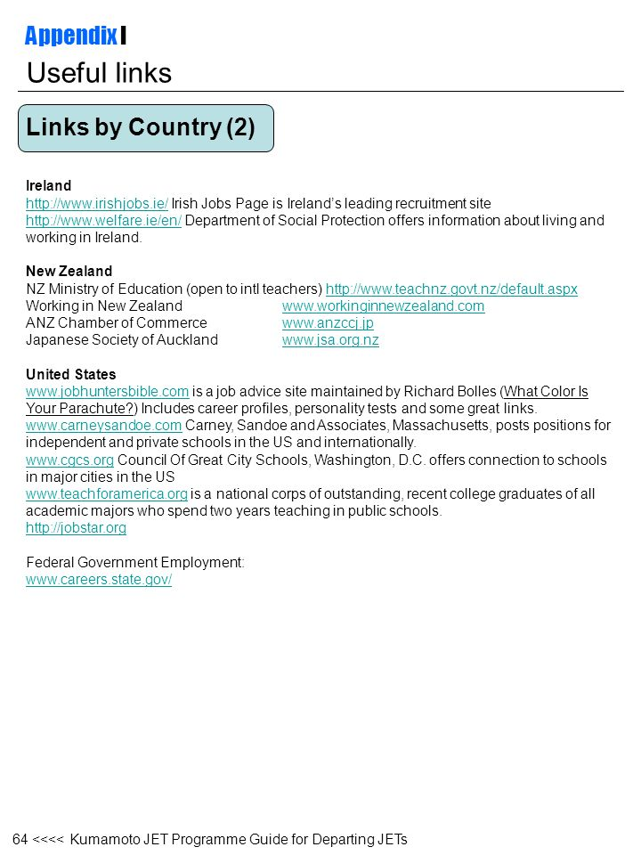 Useful links Appendix I Links by Country (2) Ireland