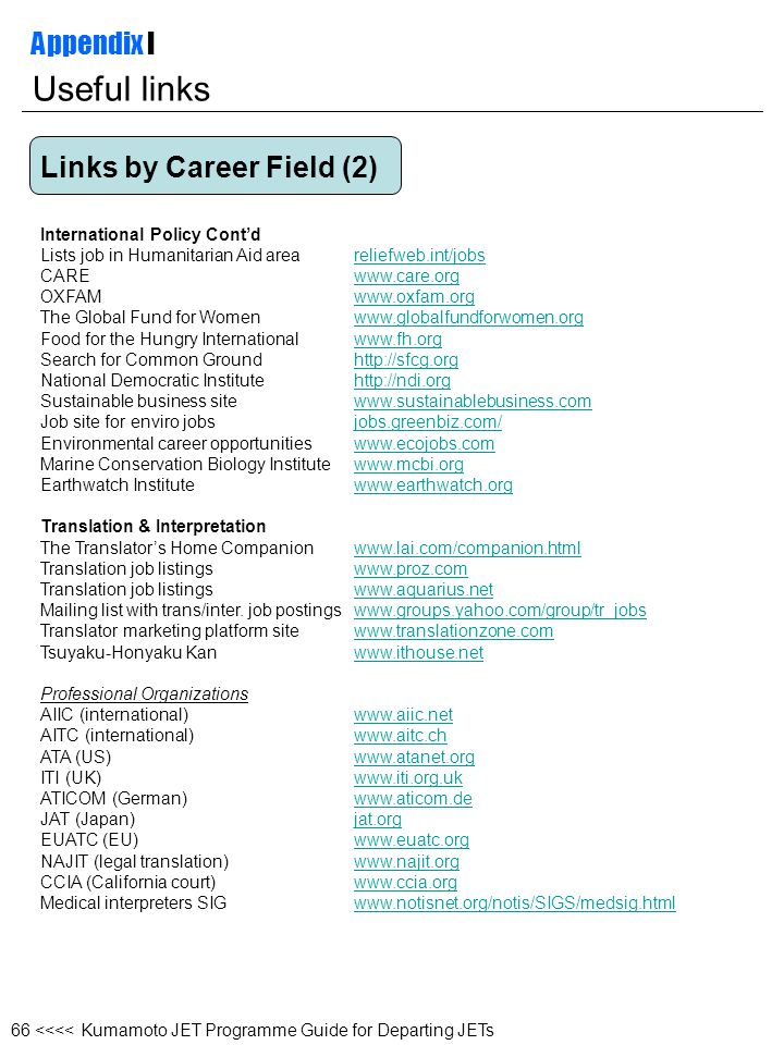Useful links Appendix I Links by Career Field (2)