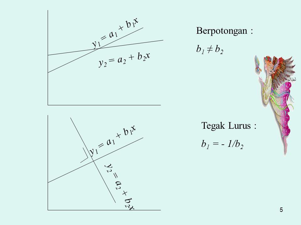 y1 = a1 + b1x Berpotongan : b1 ≠ b2. y2 = a2 + b2x.