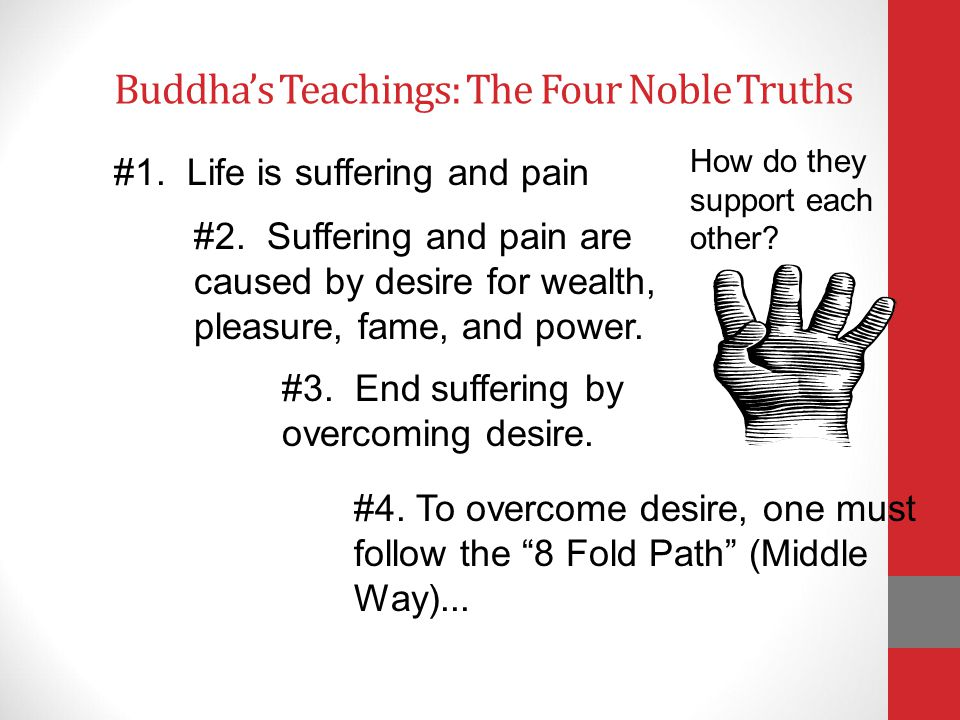 Buddha's Teachings: The Four Noble Truths