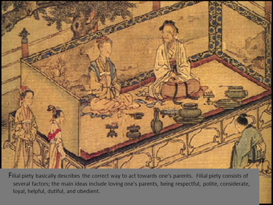 Filial piety basically describes the correct way to act towards one s parents.