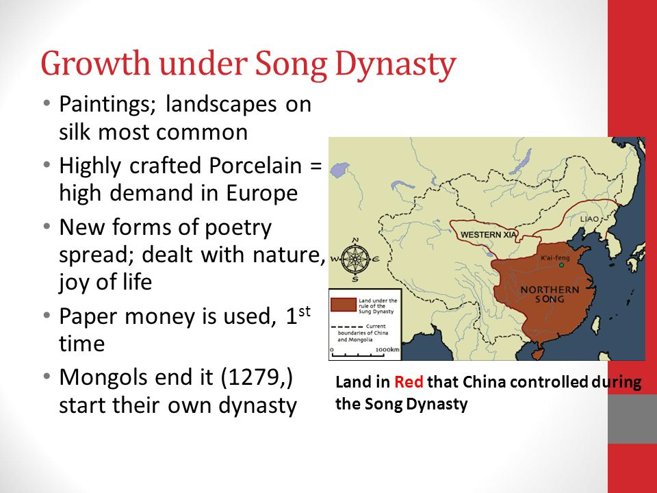 Growth under Song Dynasty