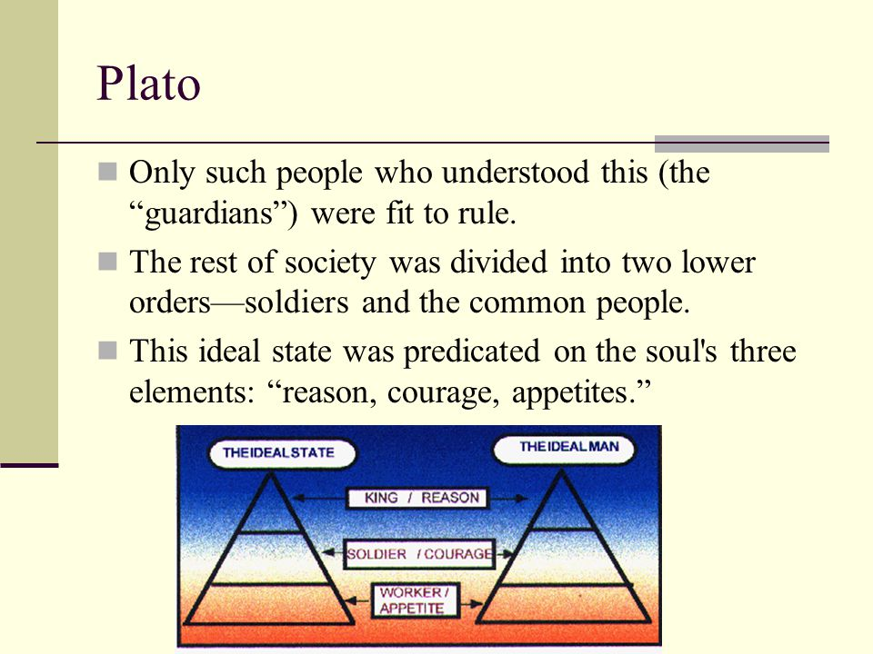 Plato Only such people who understood this (the guardians ) were fit to rule.