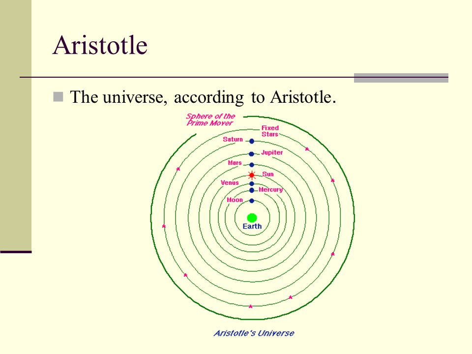 Aristotle The universe, according to Aristotle.
