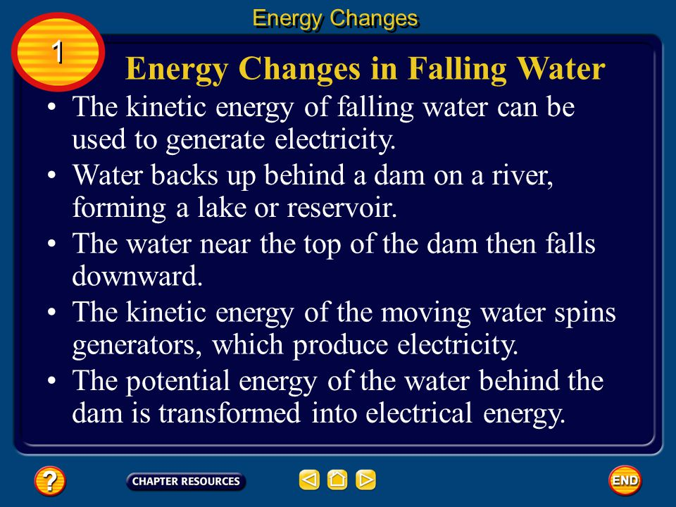 Energy Changes in Falling Water
