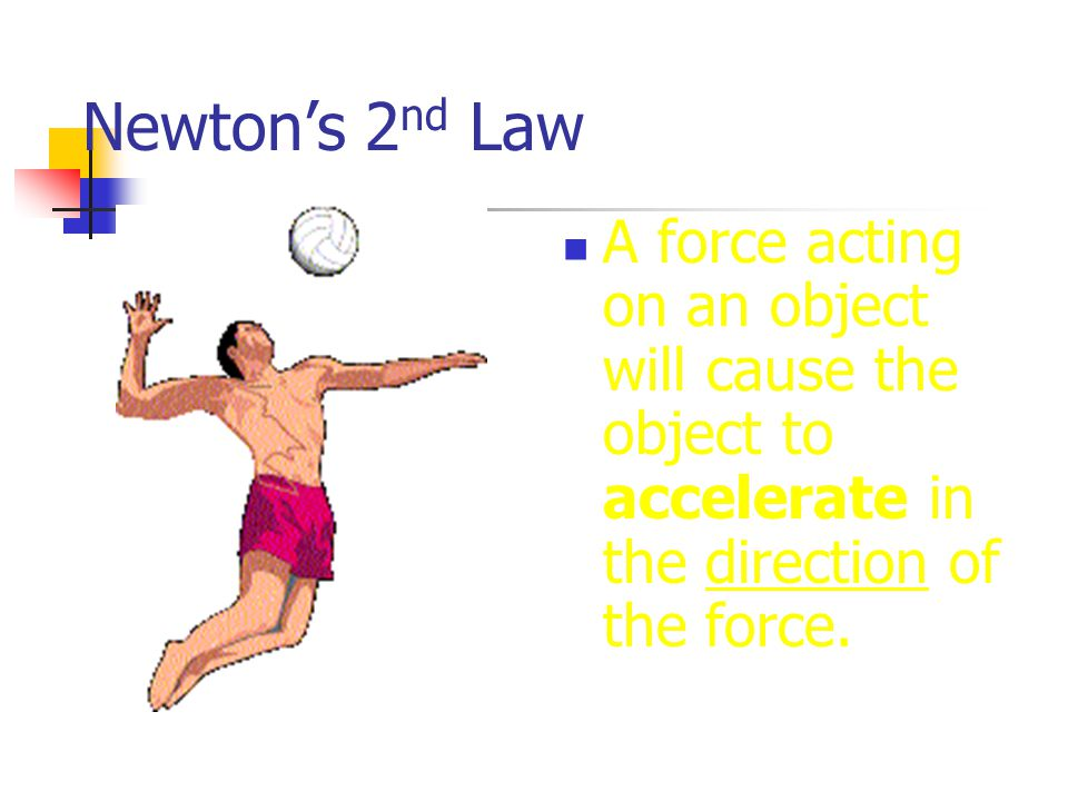 Newton's 2nd Law A force acting on an object will cause the object to accelerate in the direction of the force.