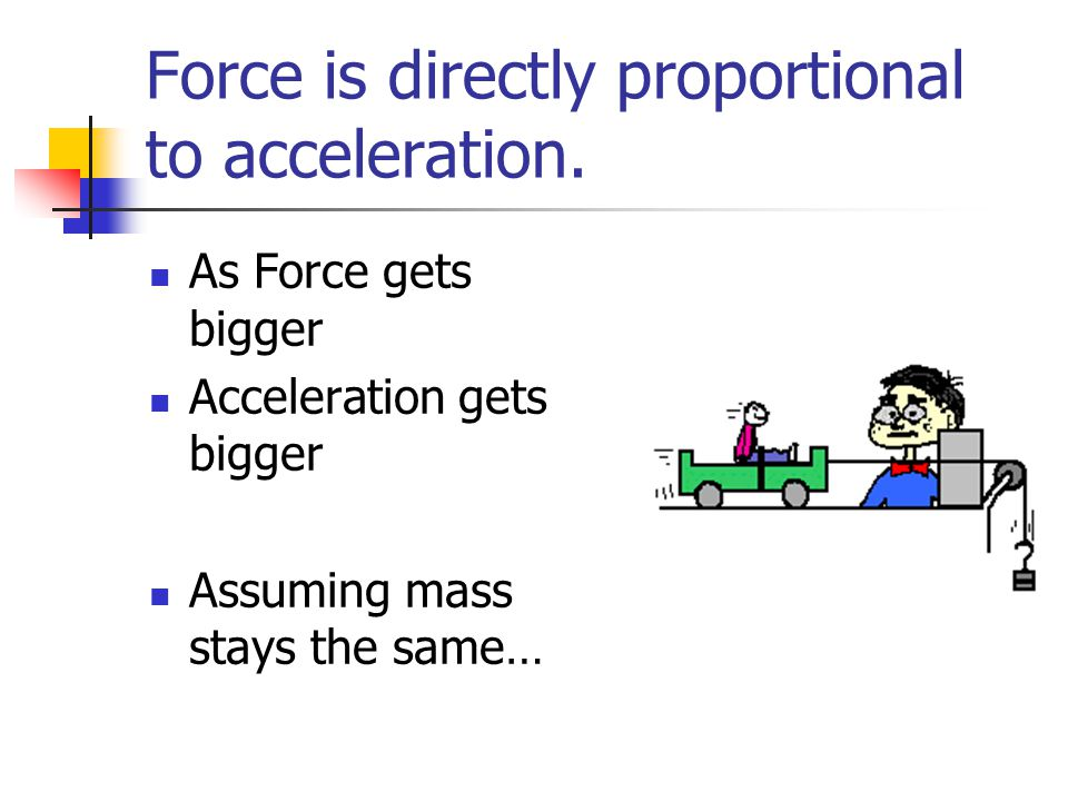 Force is directly proportional to acceleration.
