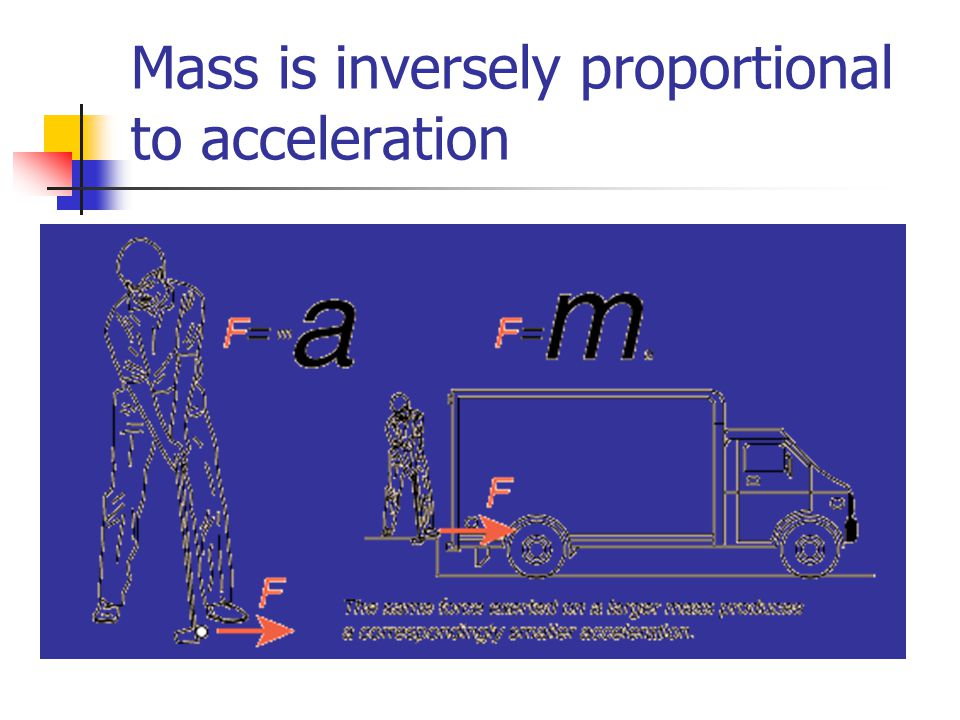 Mass is inversely proportional to acceleration