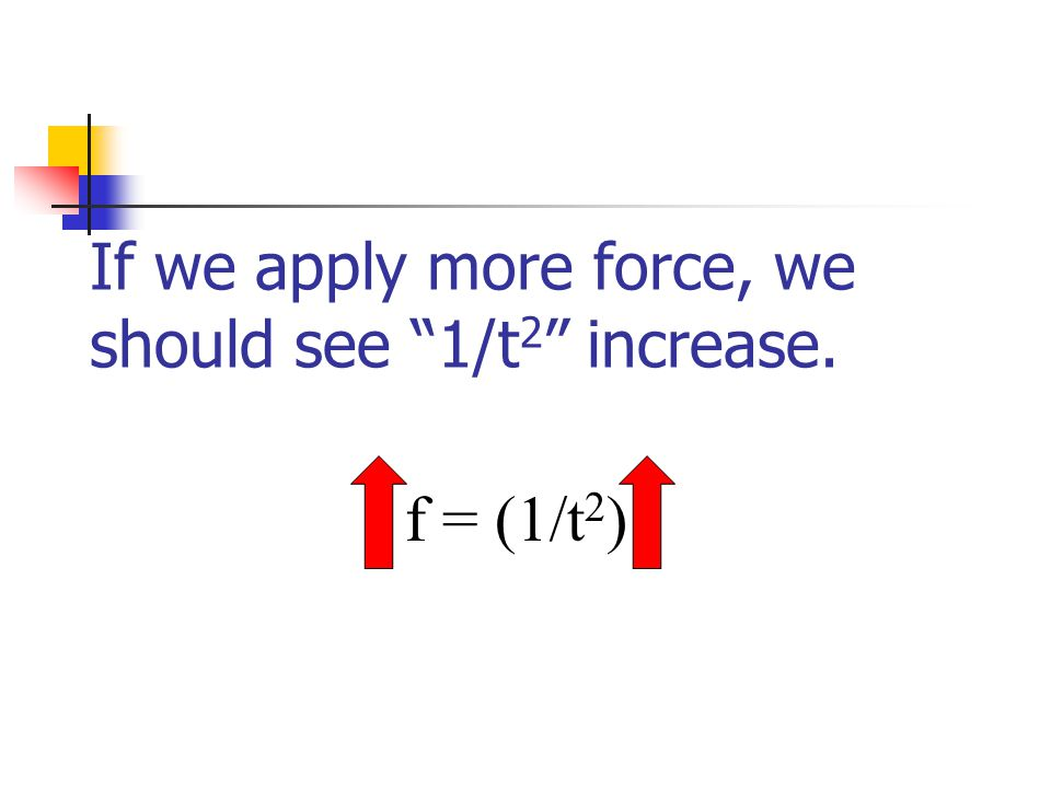 If we apply more force, we should see 1/t2 increase.