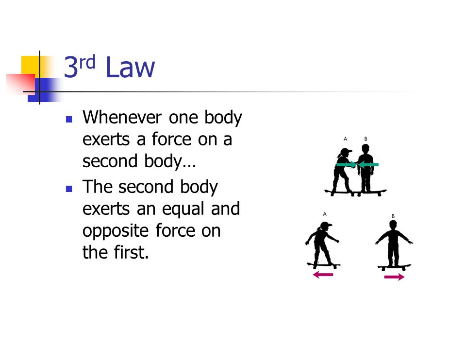3rd Law Whenever one body exerts a force on a second body…