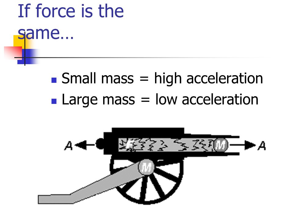 If force is the same… Small mass = high acceleration