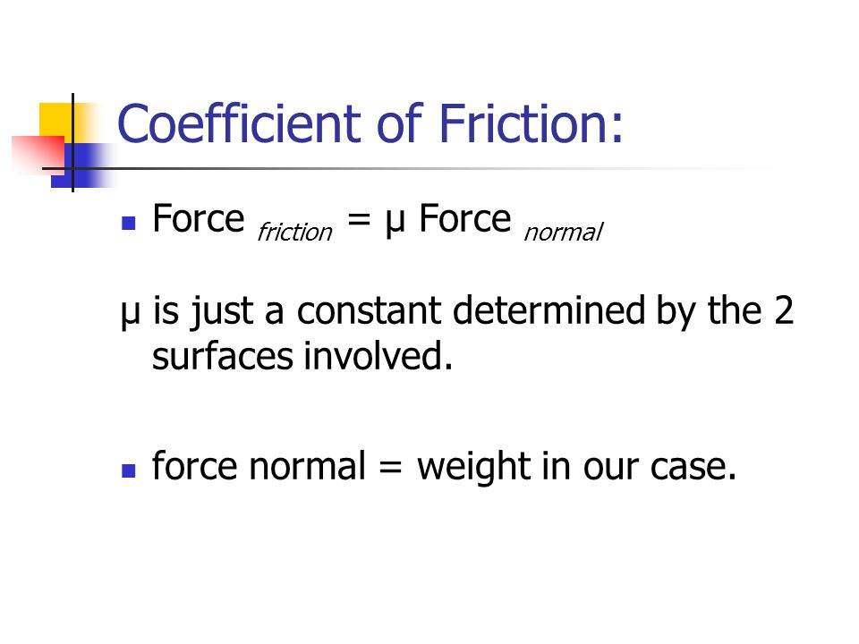 Coefficient of Friction: