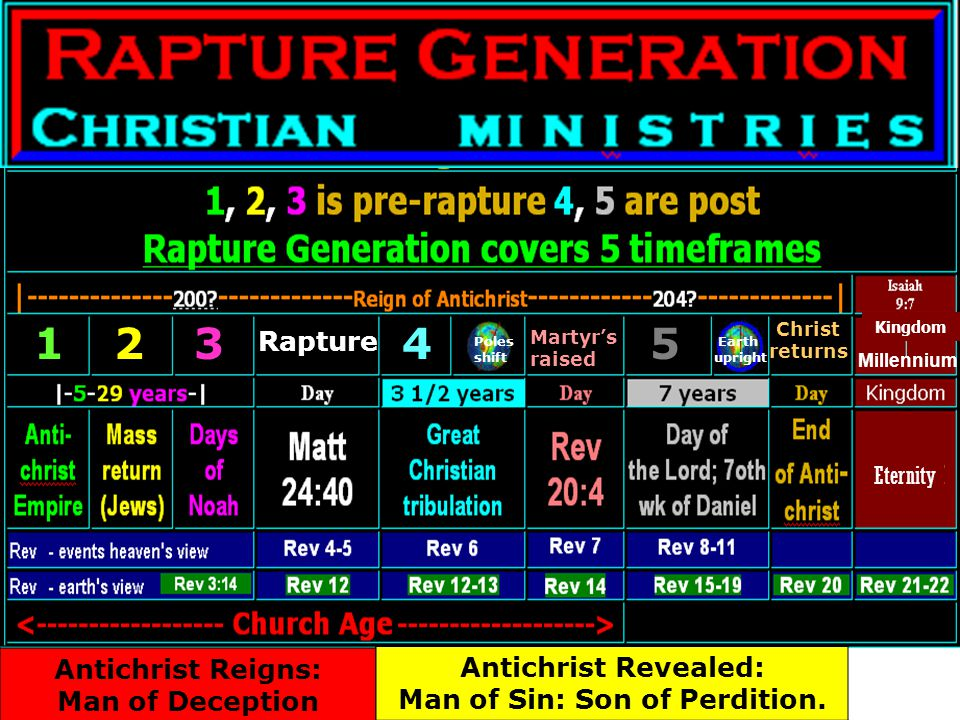 1 2 3 4 5 Antichrist Revealed: Man of Sin: Son of Perdition.