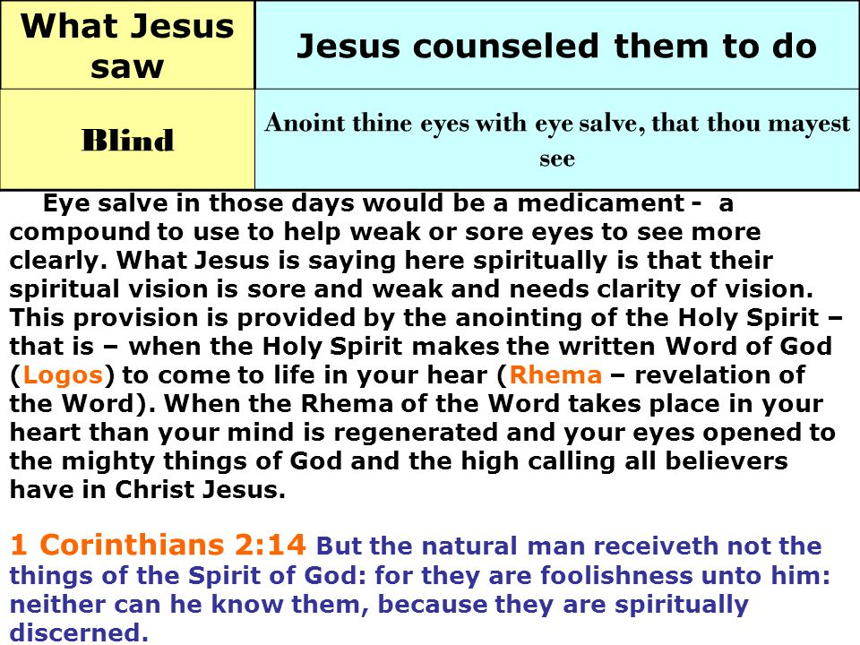 Jesus counseled them to do Blind