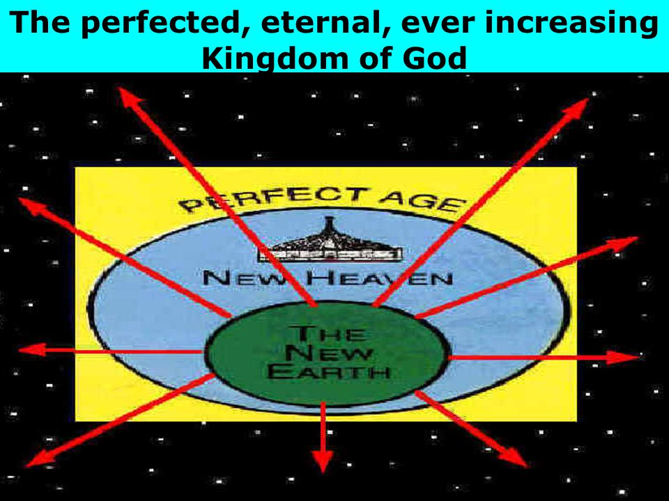 The perfected, eternal, ever increasing Kingdom of God