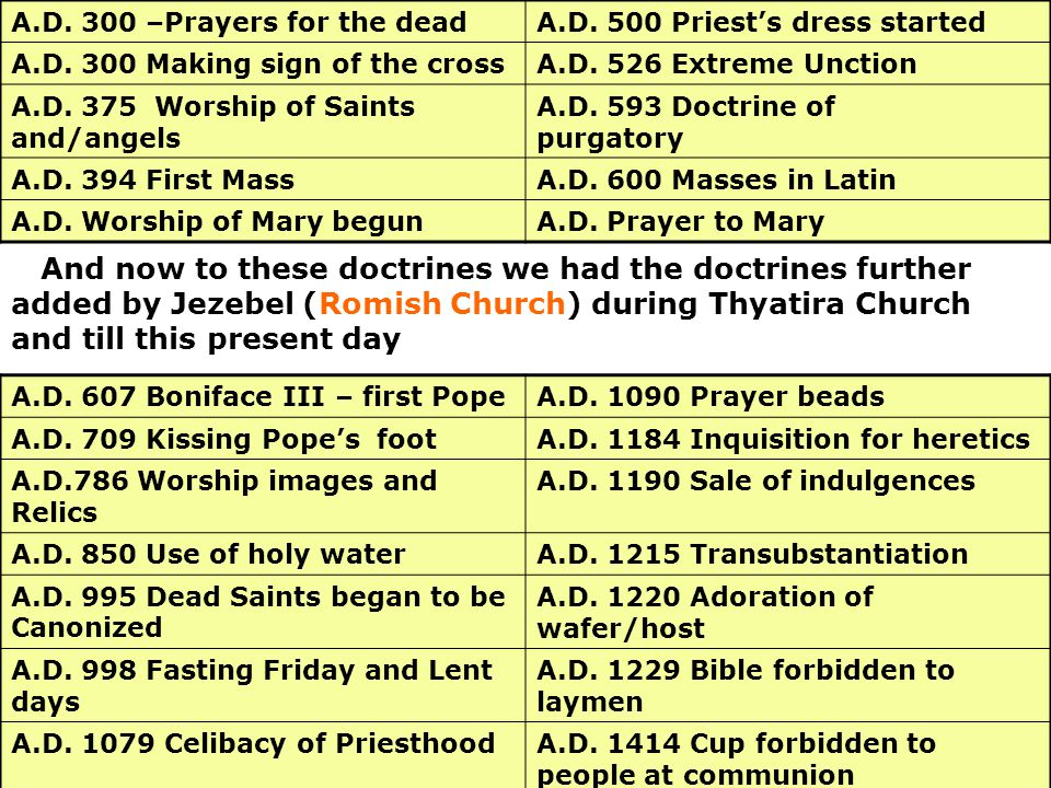 A.D. 300 –Prayers for the dead