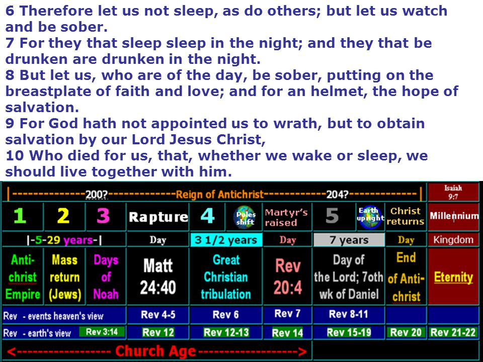 6 Therefore let us not sleep, as do others; but let us watch and be sober.