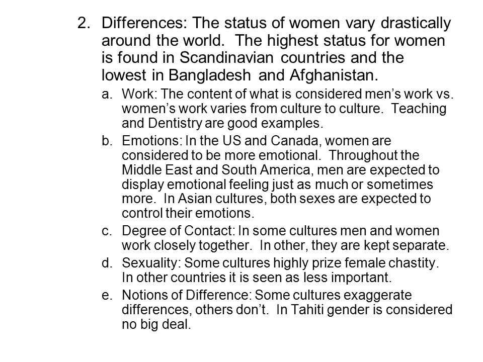 Differences: The status of women vary drastically around the world