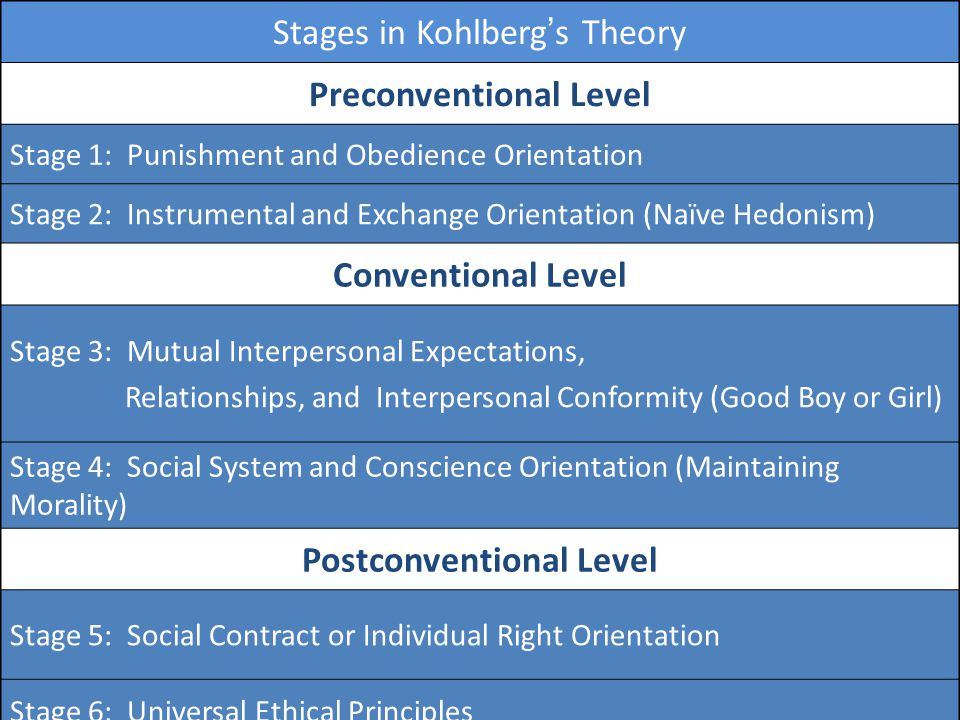 social contract theory and the death penalty Enlightenment philosophy influenced beccaria through the theory of social contract  the use of the death penalty violated the social contract theory.
