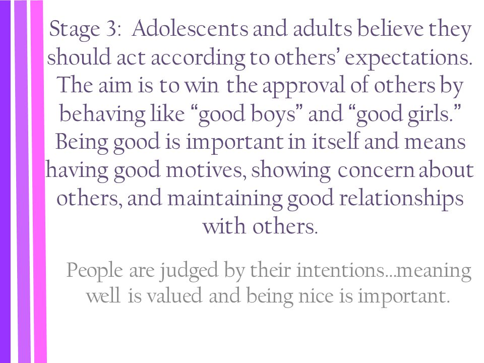 Stage 3: Adolescents and adults believe they should act according to others' expectations. The aim is to win the approval of others by behaving like good boys and good girls. Being good is important in itself and means having good motives, showing concern about others, and maintaining good relationships with others.