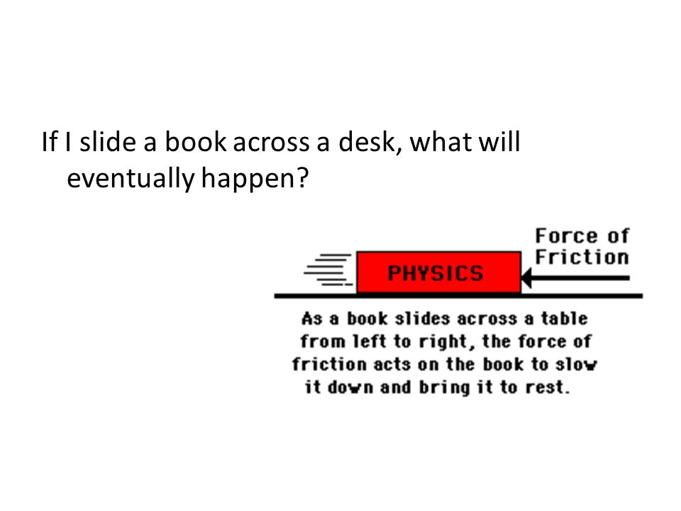 If I slide a book across a desk, what will eventually happen