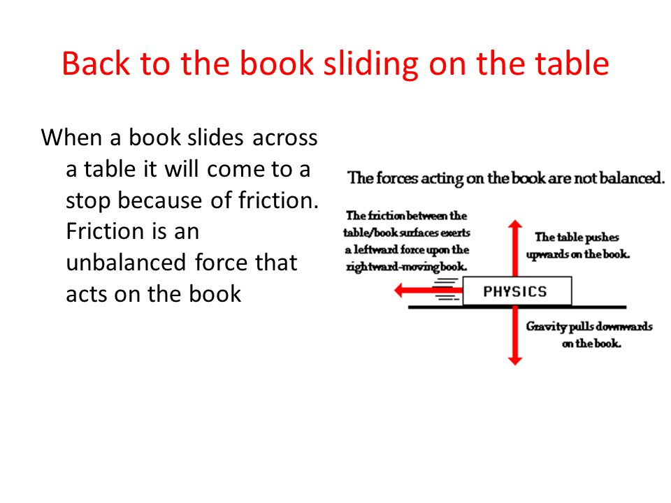 Back to the book sliding on the table
