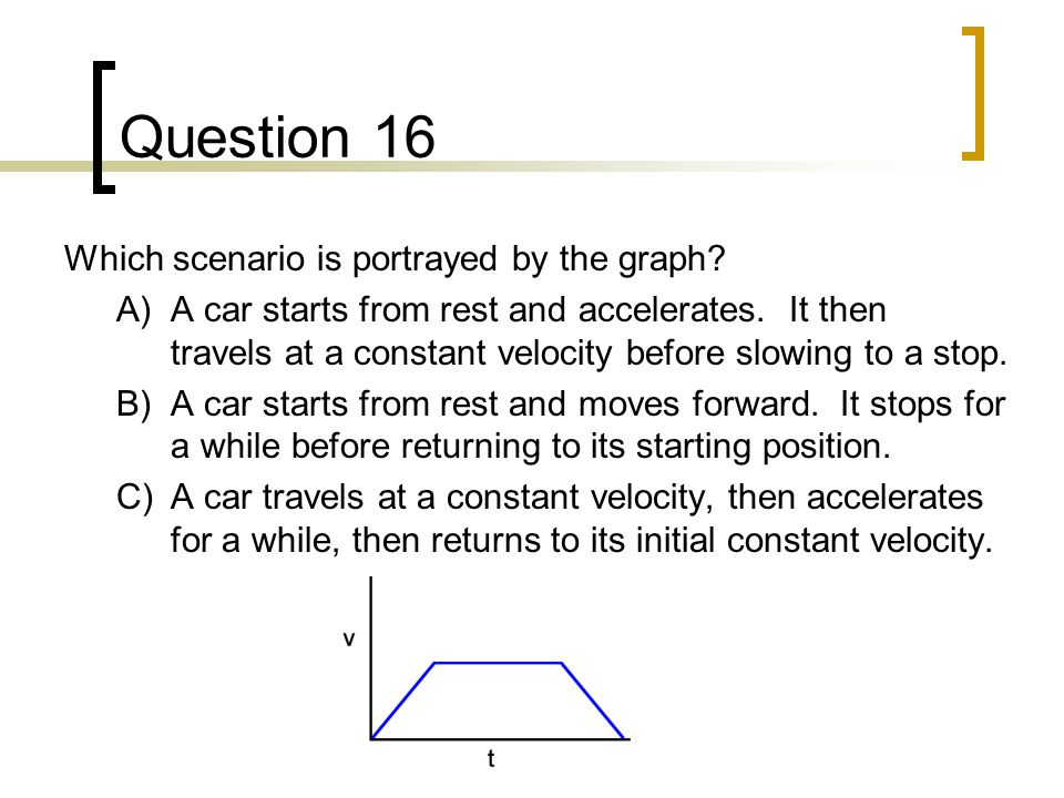 Question 16 Which scenario is portrayed by the graph