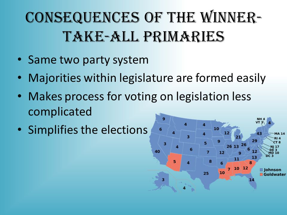 Consequences of the Winner-Take-All Primaries