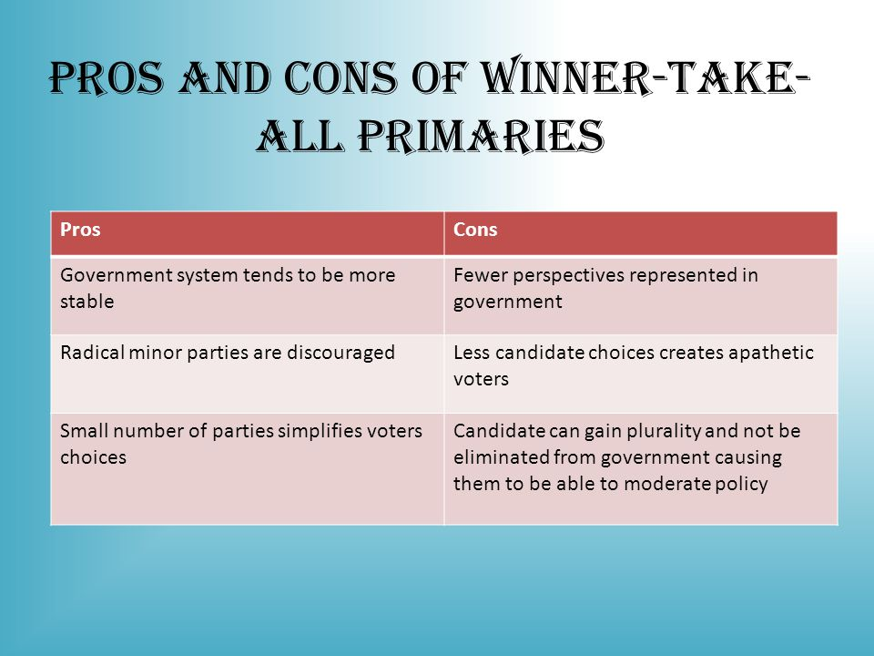 Pros and Cons of Winner-Take-All Primaries