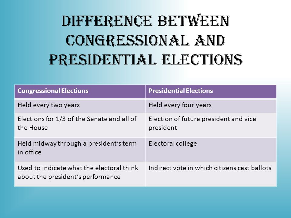 Difference Between Congressional and Presidential Elections