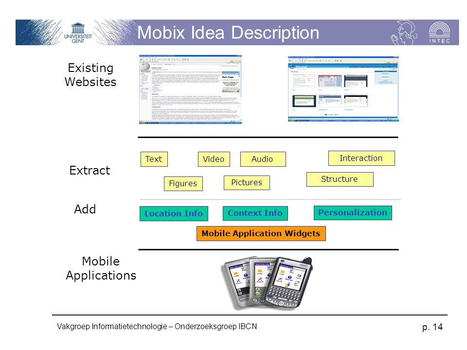 Mobix Idea Description