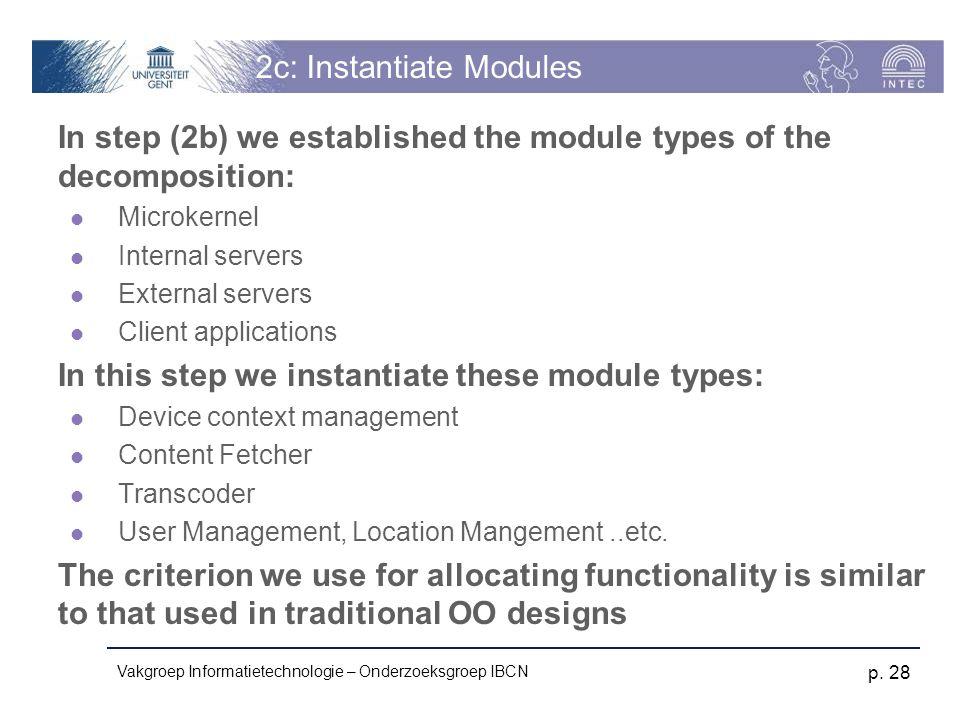 2c: Instantiate Modules
