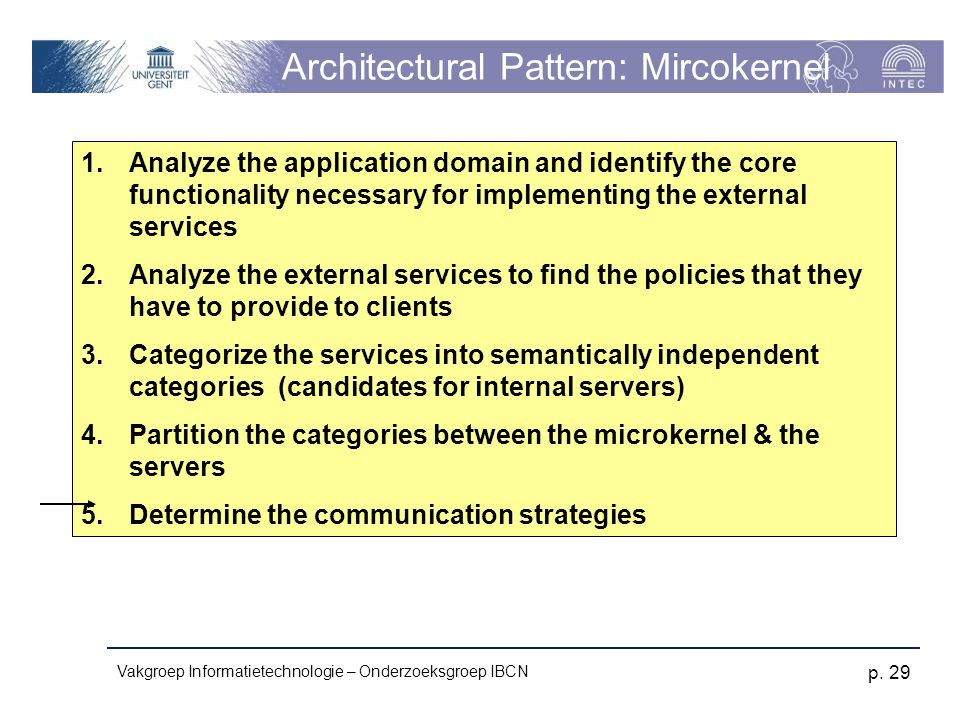 Architectural Pattern: Mircokernel